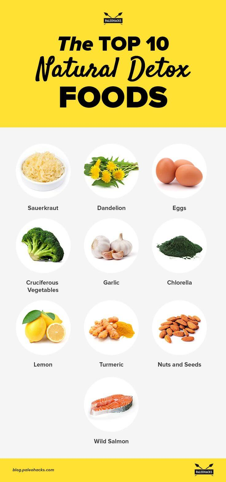 Naturally detoxifying foods