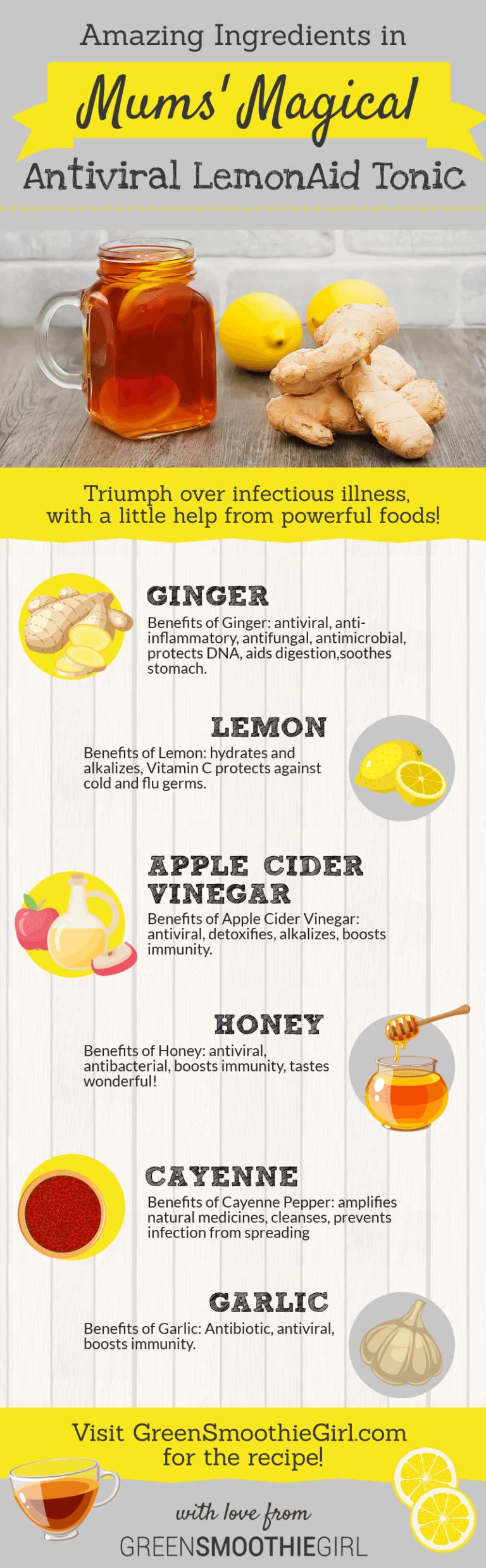 Lemonaid antiviral tonic recipe
