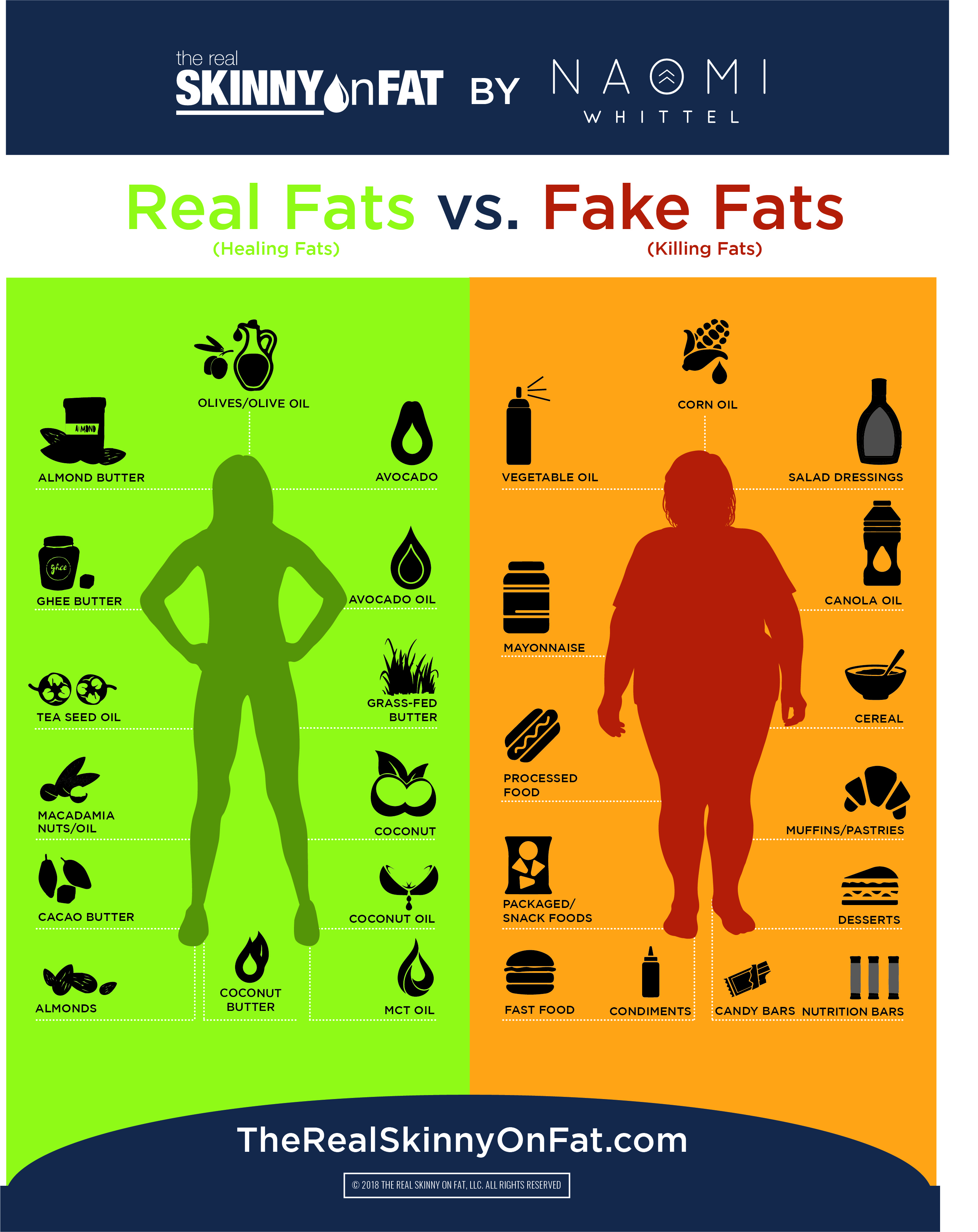 Real fats and fake fats