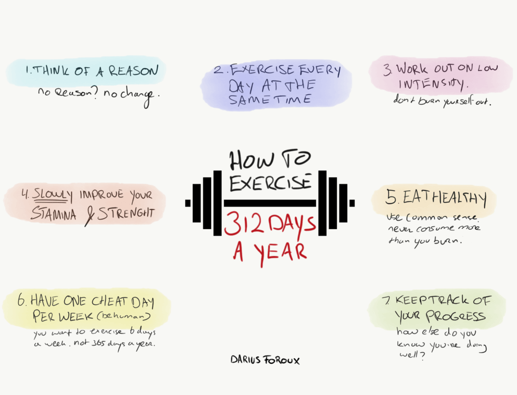 How to exercise daily - graphic